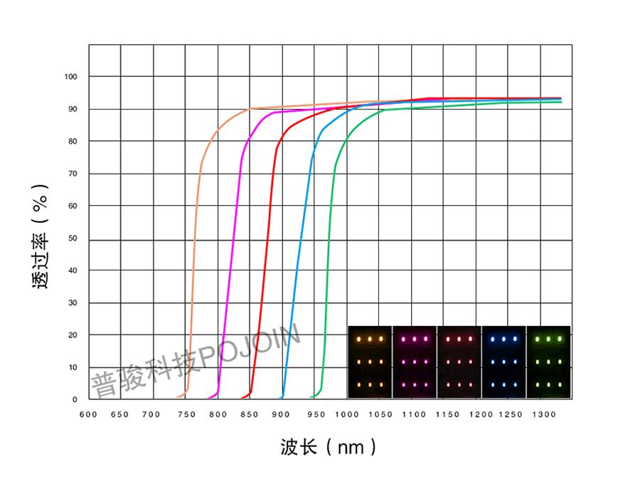 红外光谱图
